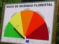 Arganil, Pampilhosa da Serra e Góis com risco máximo de incêndio