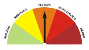 """Mais de 60 concelhos do Norte e Centro em risco """"máximo"""" de incêndio"""
