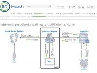 Desenvolvido sistema inovador de reabilitação após acidente vascular cerebral