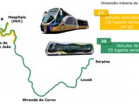 Concurso para Sistema de Mobilidade do Mondego lançado na próxima semana