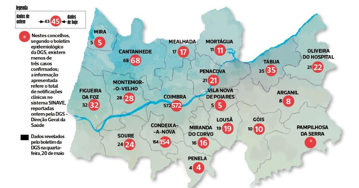 Covid-19: Oliveira do Hospital teve único caso novo na região